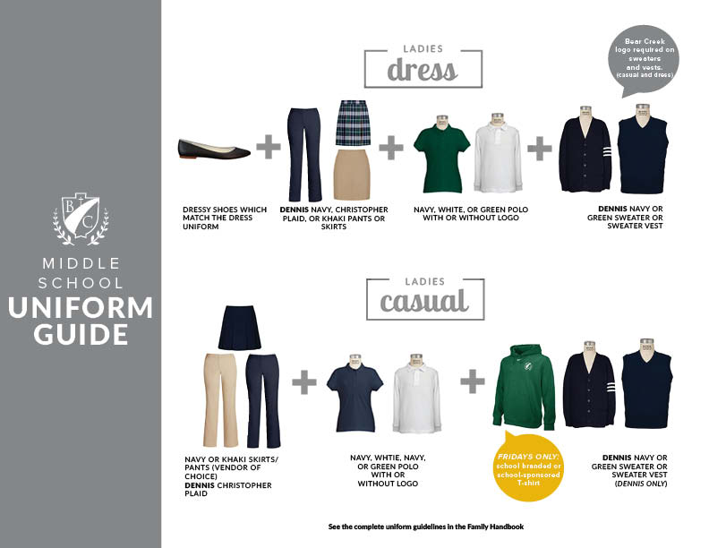 MS Ladies Uniform Guidelines (graphical)