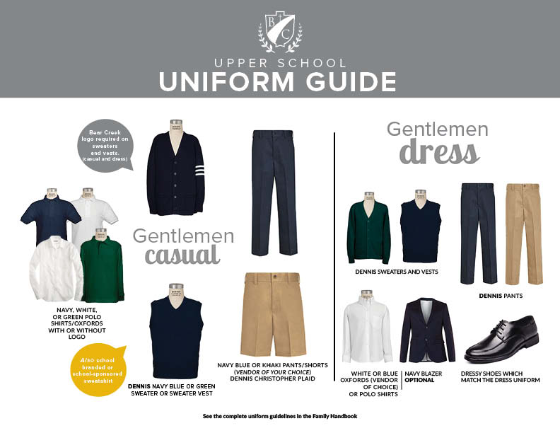 US Gentlemen Uniform Guide (graphical)